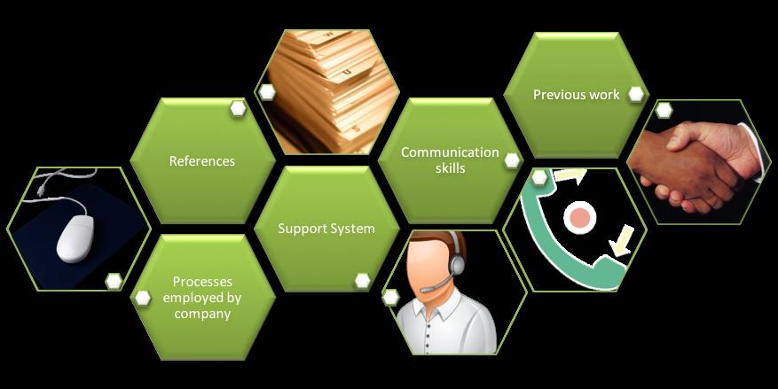 website development vendor selection process