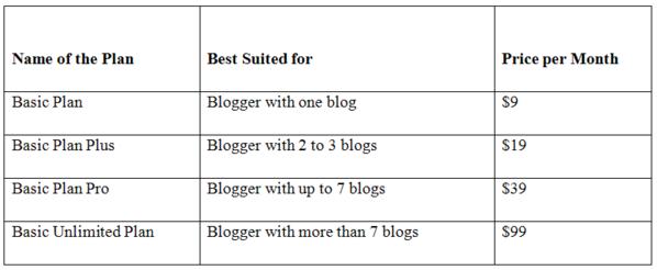 blogvault wordpress backup service pricing details