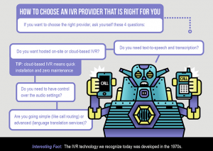 IVR Providers in India
